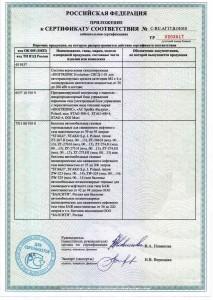 Сертификаты 19