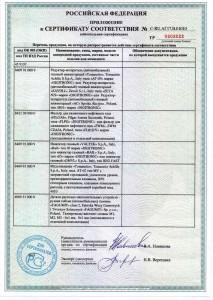 Сертификаты 14