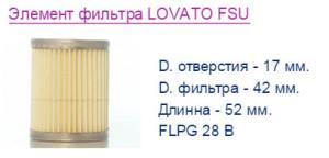 Элемент фильтра LOVATO FSU